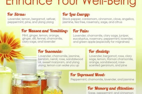 How Essential Oils Enhance Your Well-Being