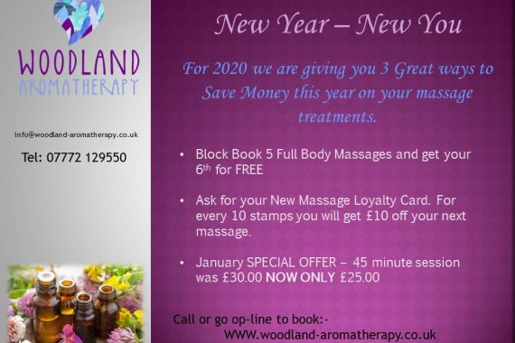New Year………..New You